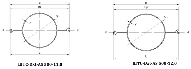 диаметр шпунта